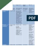 ef310 unit 08 client assessment matrix fitt pros-3