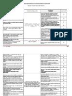 CRITERIOS evaluacion_2Ciclo.pdf