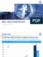 QSHE - Safety Health KPI 2013