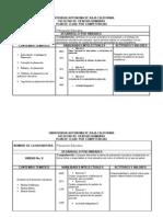 FORMATO PLAN DE CLASE POR HABILIDADES