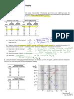 Worksheet Key--Demand, Supply & Market Equilibrium