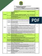 Calendário Acadêmico 2015.1 Versão Final