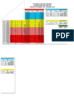 Data Produksi Coal n OB Periode Desember 2014 - Januari 2015