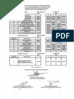 rangos_de_puntaje_etapa_23.pdf