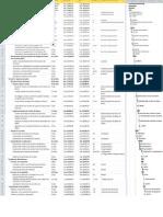 Actividades y Diagrama de Gantt
