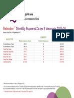 iQ Edinburgh Grove Rebooker Monthly 2015-16 Payment Dates & Amounts
