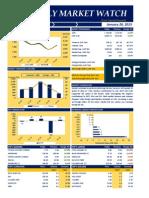 Daily Market Watch - 26 01 2015.pdf