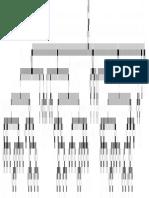 Structure PDF
