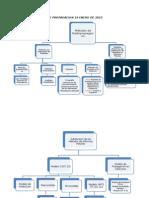 Modelos de Propagacion 1