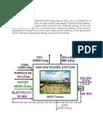165776299-Power-Plant