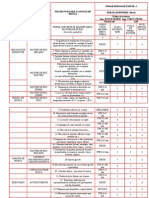 Evaluare Dr Veterinar