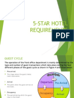 5-Star hotel Requirements
