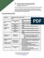 Transportation Plan Fact Sheet