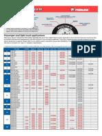 SCC Tire Guide Passenger 2014