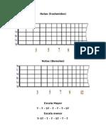 Ejercicios Guitarra