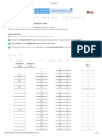 Whitepins - Tabela plana podizanja zarade 10% dnevo sa 1 referalom sedmično