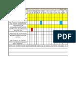 Cronograma de Verificasion de Equipos
