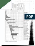 Distribución Bioestratigráfica Oli-Rec