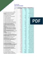 Ind Financiari TotalEconomie TDIV