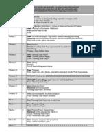 lsc schedule