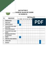 Ghant Chart