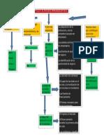 CAP4 Mapa Conceptual (IvanEspinozaCondor)
