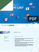 currencywatchlist1.pdf