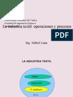 Química Textil