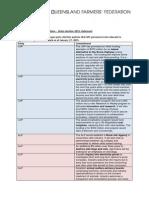 Policy as at 27012015.pdf