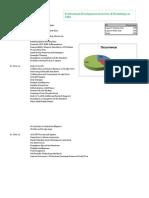 copy of professional development chart