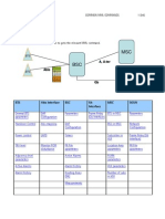 187946090-MML-Quick-Reference-Guide-1.pdf
