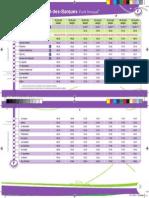 A Partir Du 15 Décembre 2014 Ligne F Rochefort Vers Port Des Barques