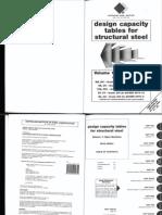 Design Capacity Table - Part 1