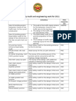 Summary Report RSST Road Safety Audit Activities