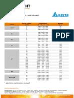 Technical Table DELTA Range