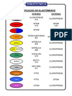 Identificação de Elastômeros 4