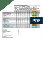 3b-Tabela Comparativa Processo Usd Etes (Seinco)