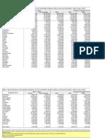US State Populations Census Bur 2014 Dec NST-EST2014-01