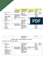 Form 3 Scheme of Work 2014
