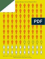 GOVUK Stats