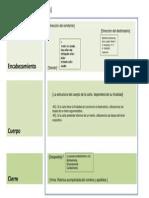 Estructura Carta Formal.