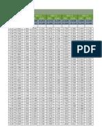 Demanda en Reconectadores Tri-1401215