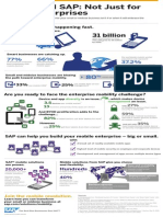 Mobile and SAP Not Just for Large Enterprises