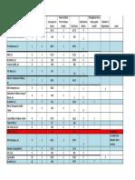Medical Marijuana Score Sheet