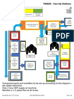 Assembly Process Flow Diagram