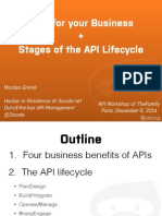 Workshop API Lifecycle Thefamily