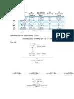 fisico quimica