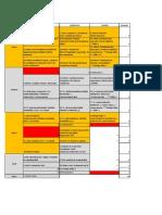 Bitacora Econometría 1 Finanzas 2015