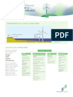 Overview - Wind Farm Project