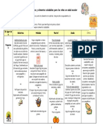 Snacksandpartyfoodchart(Spanish)
